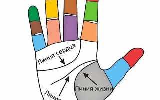 Хиромантия — Треугольник на руке и его значение